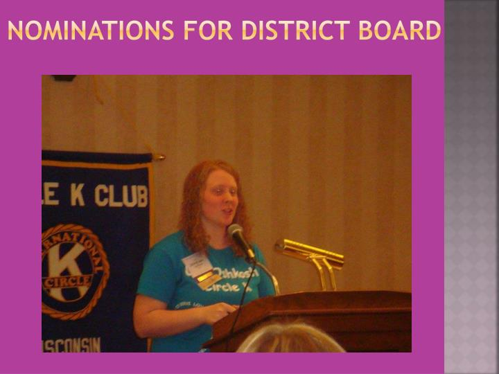 Nominations for District Board