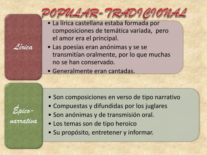 POPULAR-TRADICIONAL