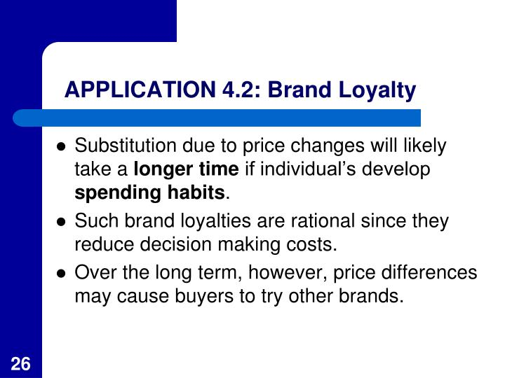 APPLICATION 4.2: Brand Loyalty