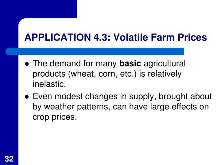 APPLICATION 4.3: Volatile Farm Prices