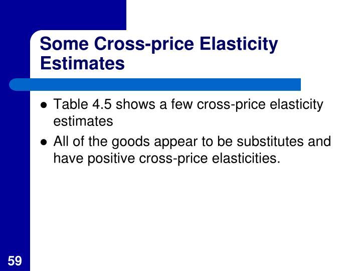 Some Cross-price Elasticity Estimates
