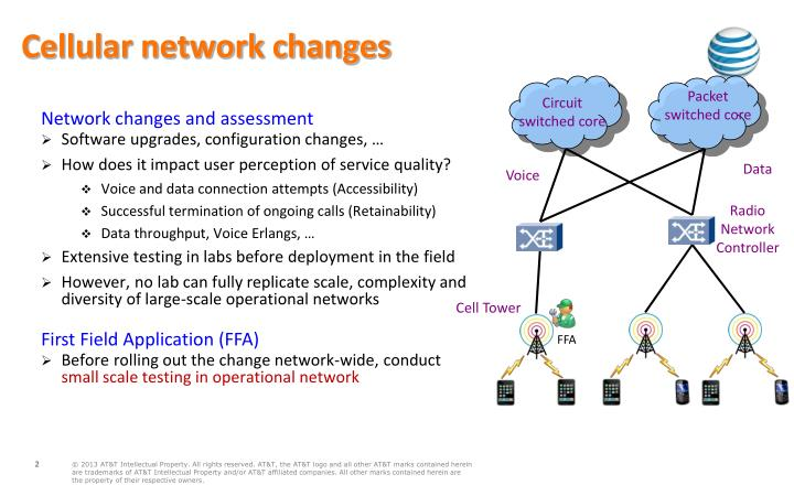 Cellular network changes