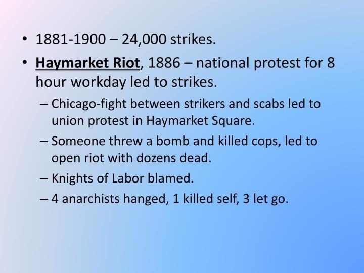 1881-1900 – 24,000 strikes.
