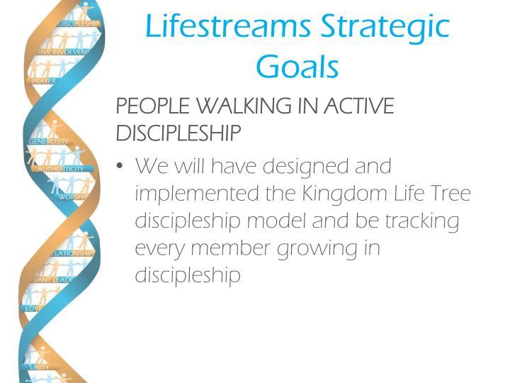 Lifestreams