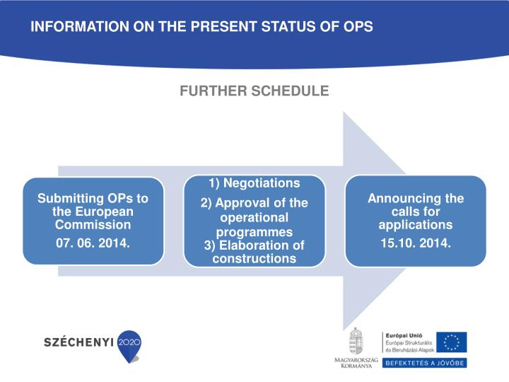 information on the present status of