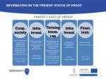 priority axes of hrdop