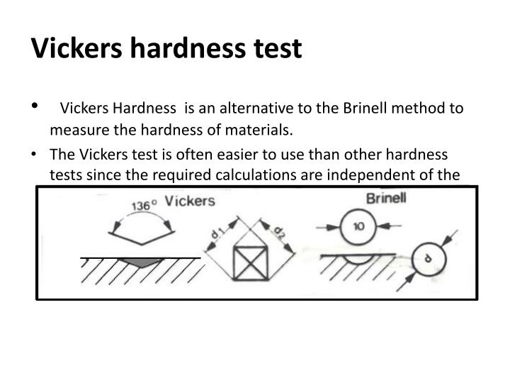 Vickers hardness test