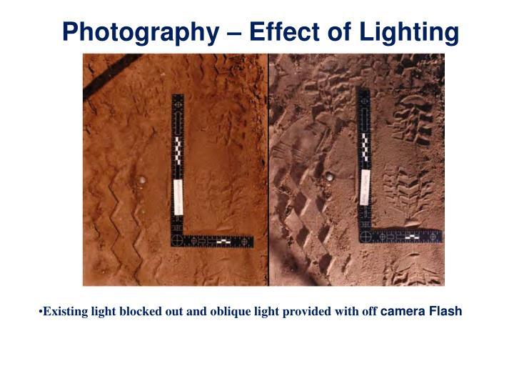 Photography – Effect of Lighting