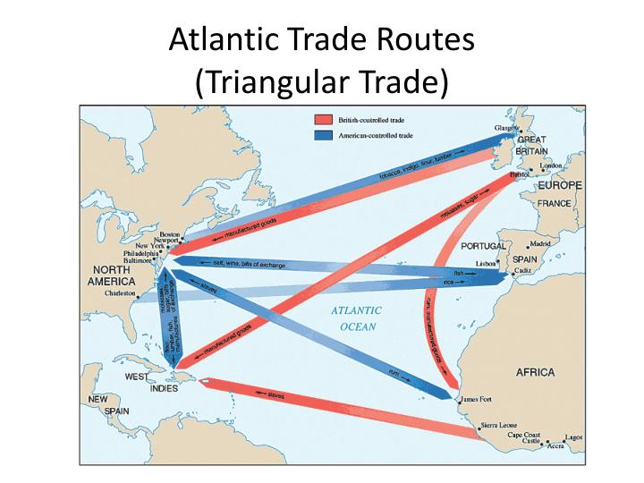 South atlantic trading system