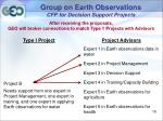 group on earth observations cfp for decision support projects16
