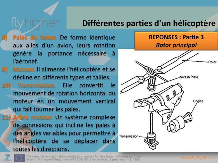 Différentes parties d'un hélicoptère