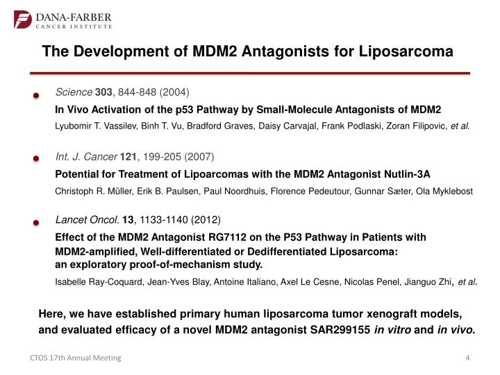 The Development of MDM2 Antagonists for Liposarcoma