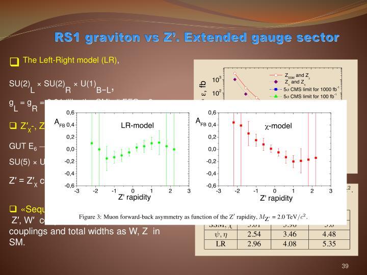 RS1 graviton