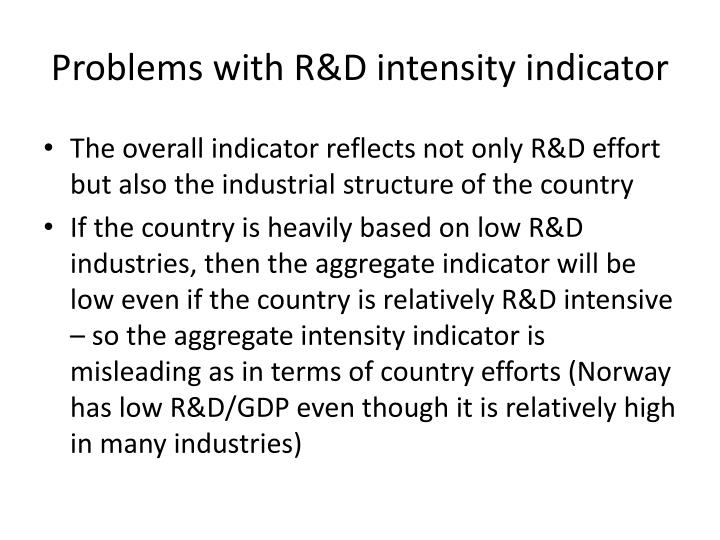 Problems with R&D intensity indicator