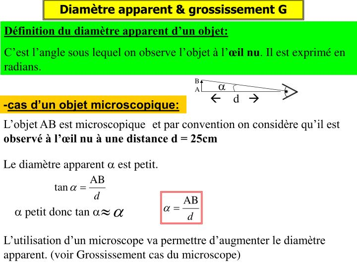 Diamètre apparent & grossissement G