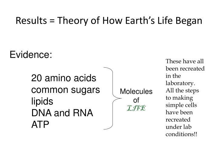 Results = Theory of How Earth's Life Began