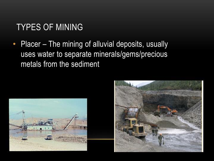 Types of Mining
