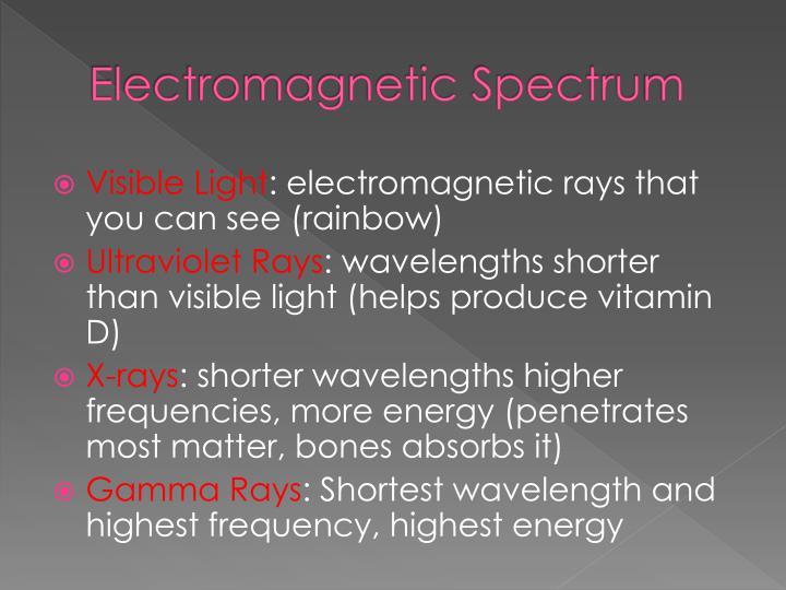 Electromagnetic Spectru