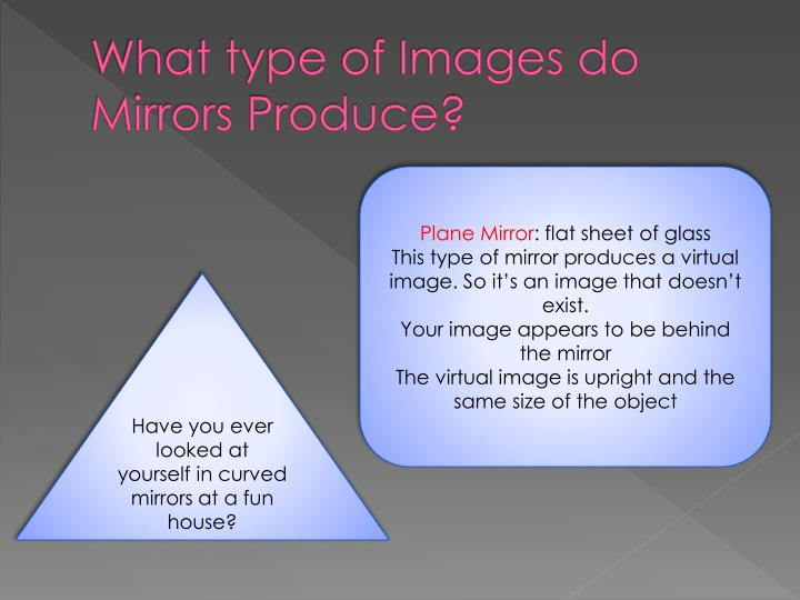 What type of Images do Mirrors Produce?