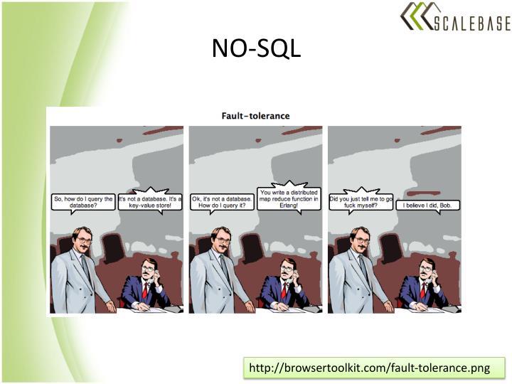 NO-SQL
