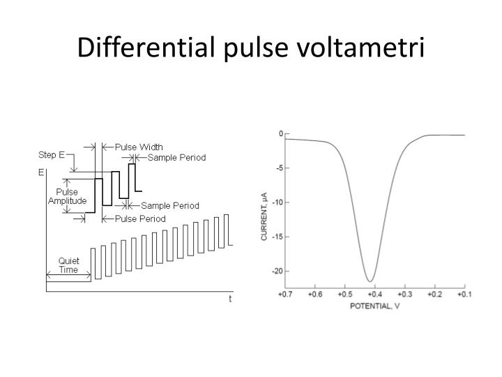 Differential pulse
