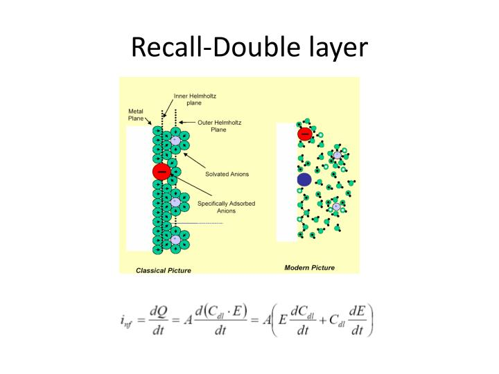 Recall-Double layer