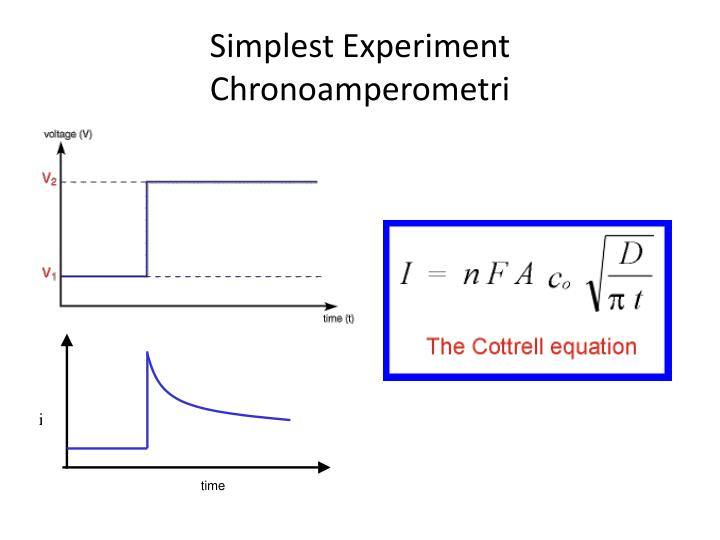 Simplest Experiment