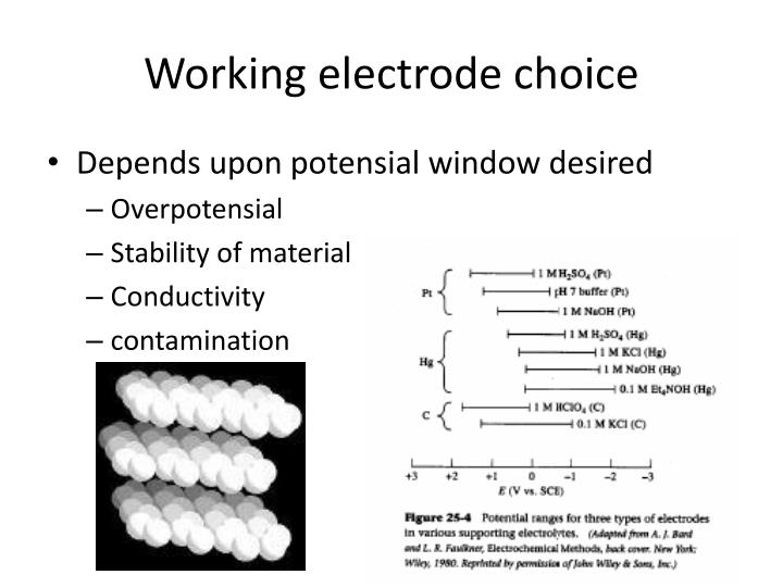 Working electrode choice