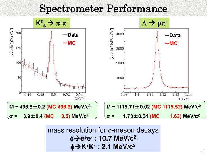 Spectrometer Performance