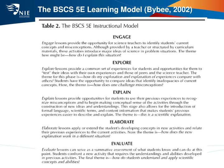 The BSCS 5E