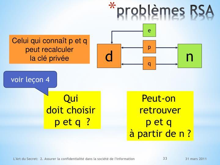 problèmes RSA