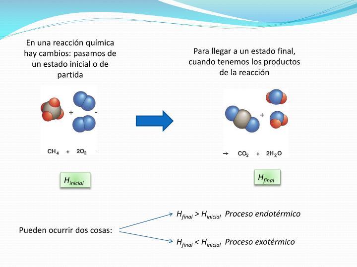 En una reacción química hay cambios: pasamos de un estado inicial o de partida
