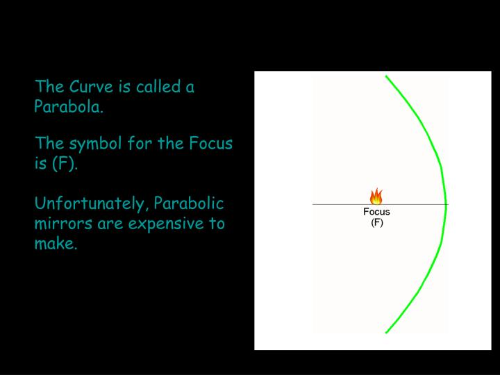 The Curve is called a Parabola.