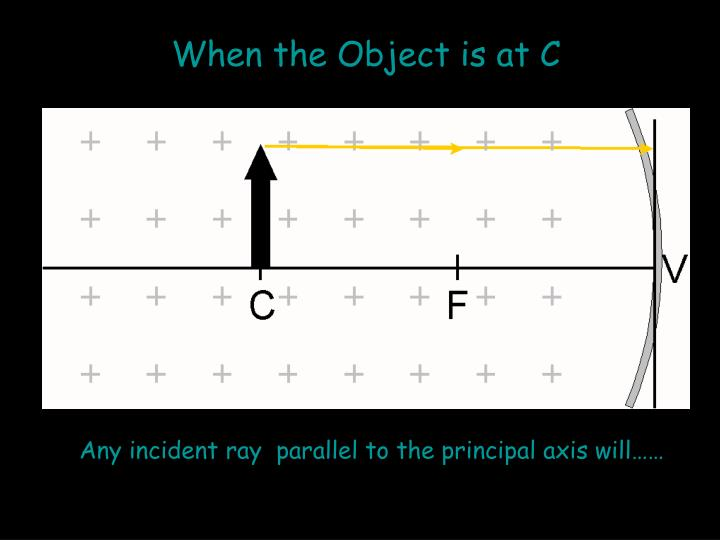 When the Object is at C