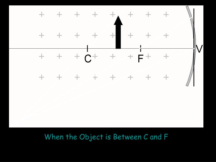When the Object is Between C and F