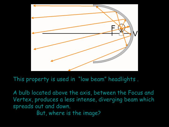 "This property is used in  ""low beam"" headlights ."