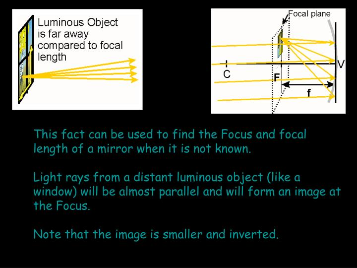 This fact can be used to find the Focus and focal length of a mirror when it is not known.