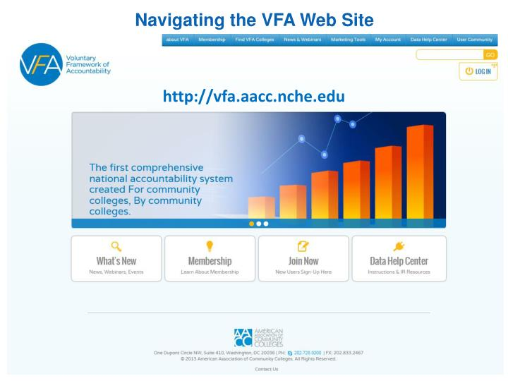 Navigating the VFA Web Site