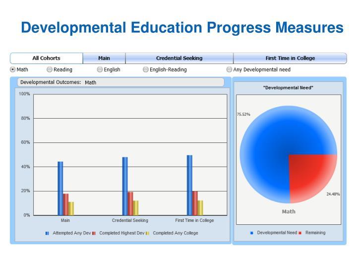 Developmental Education Progress Measures