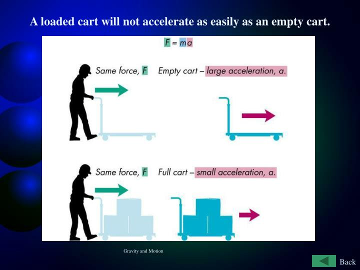 A loaded cart will not accelerate as easily as an empty cart.