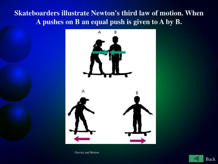 Skateboarders illustrate Newton's third law of motion. When A pushes on B an equal push is given to A by B.