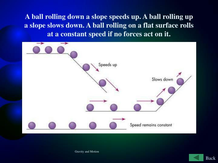 A ball rolling down a slope speeds up. A ball rolling up a slope slows down. A ball rolling on a flat surface rolls at a constant speed if no forces act on it.