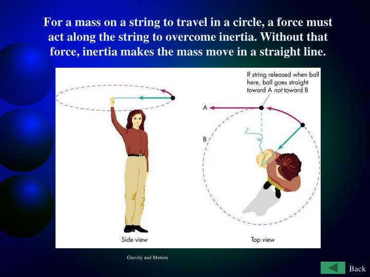 For a mass on a string to travel in a circle, a force must act along the string to overcome inertia. Without that force, inertia makes the mass move in a straight line.