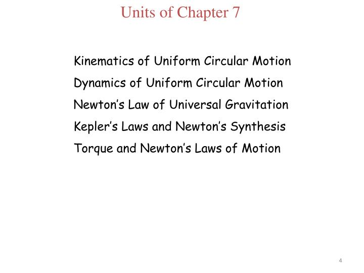 Units of Chapter