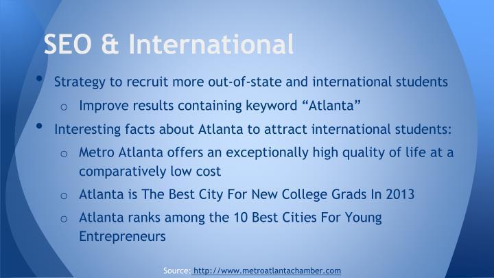 SEO & International