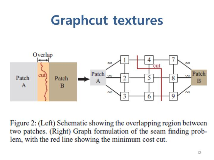 Graphcut
