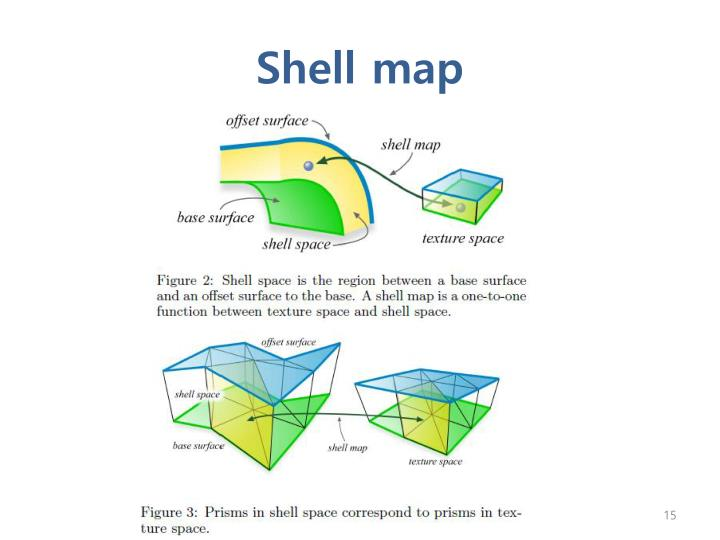 Shell map