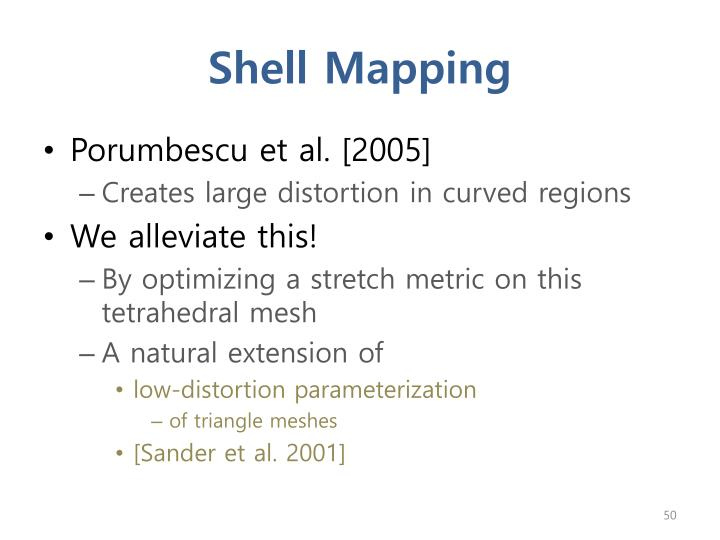 Shell Mapping