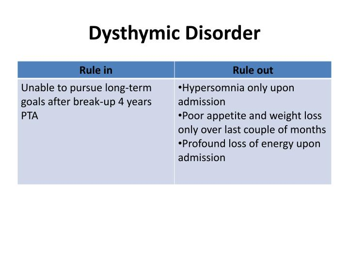Dysthymic
