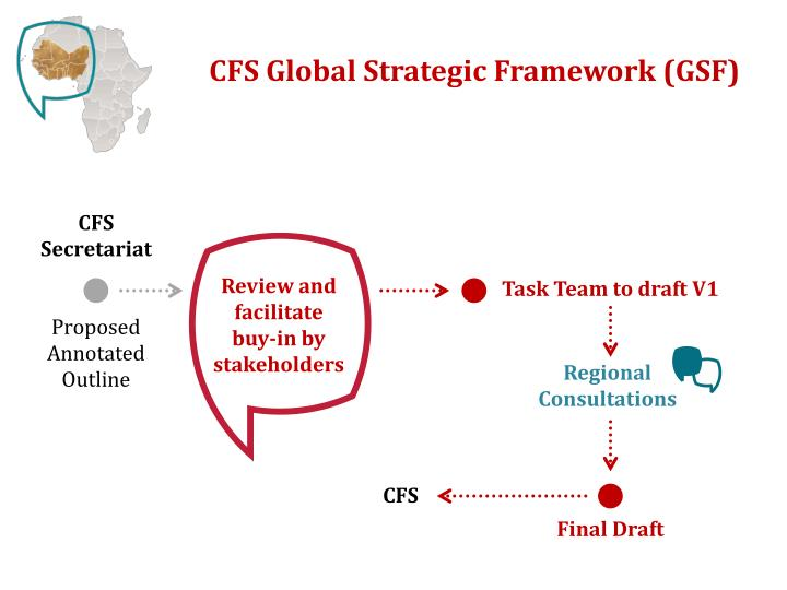 CFS Global Strategic Framework (